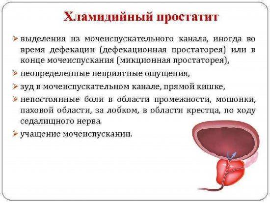 Хламидийный простатит